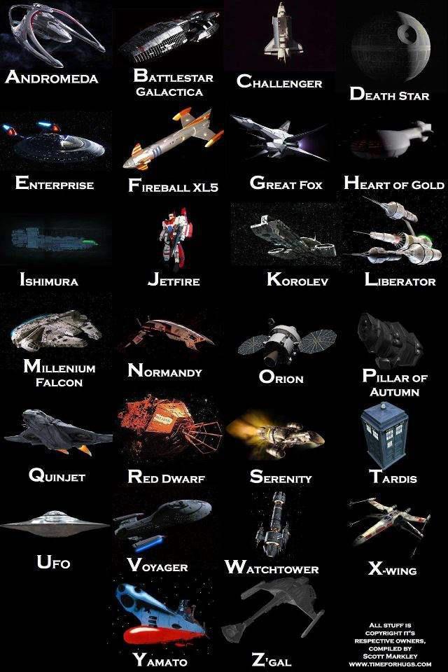 Abecedario de naves espaciales