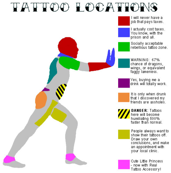 Links Tattuses Edition